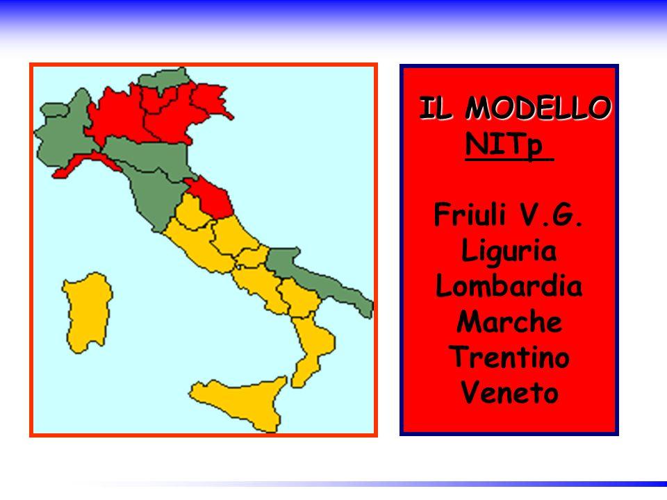 NITp Friuli V.G. Liguria Lombardia Marche Trentino Veneto