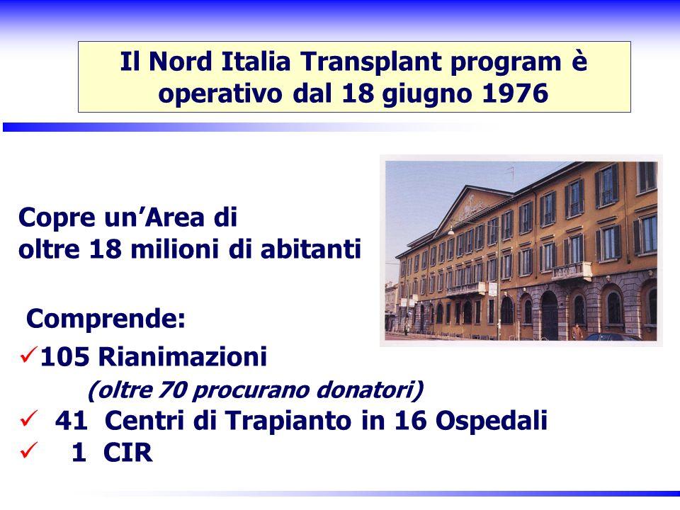 Il Nord Italia Transplant program è operativo dal 18 giugno 1976