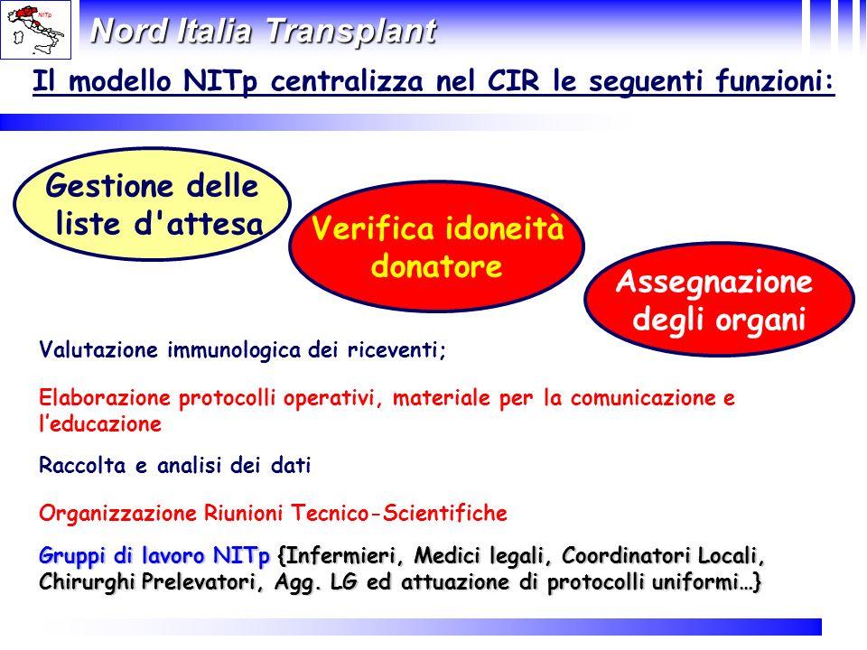 Nord Italia Transplant