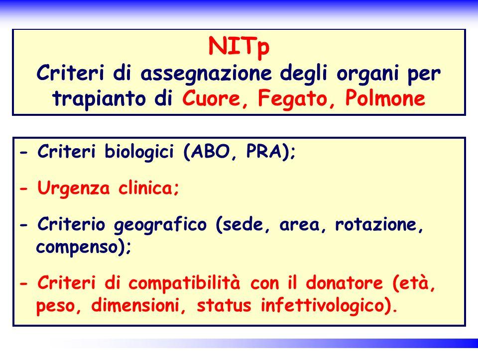 NITp Criteri di assegnazione degli organi per trapianto di Cuore, Fegato, Polmone. - Criteri biologici (ABO, PRA);
