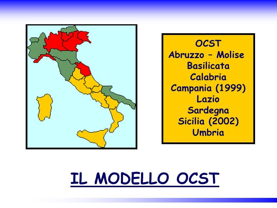 IL MODELLO OCST OCST Abruzzo – Molise Basilicata Calabria
