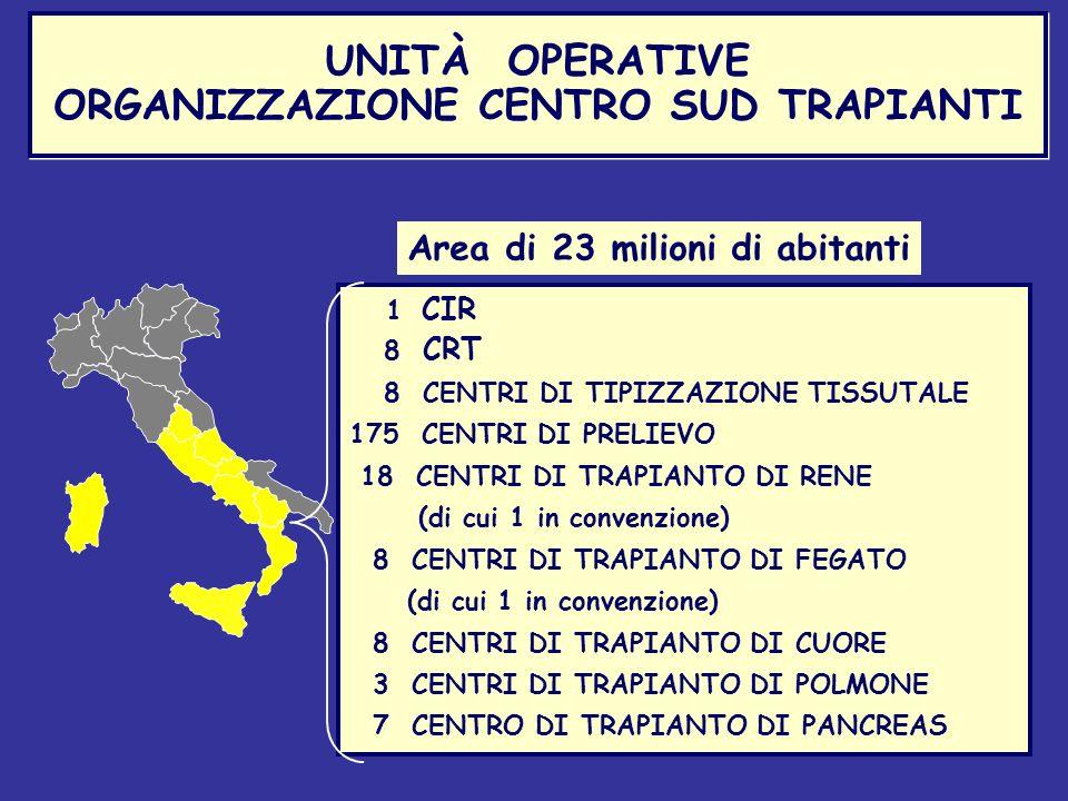 ORGANIZZAZIONE CENTRO SUD TRAPIANTI
