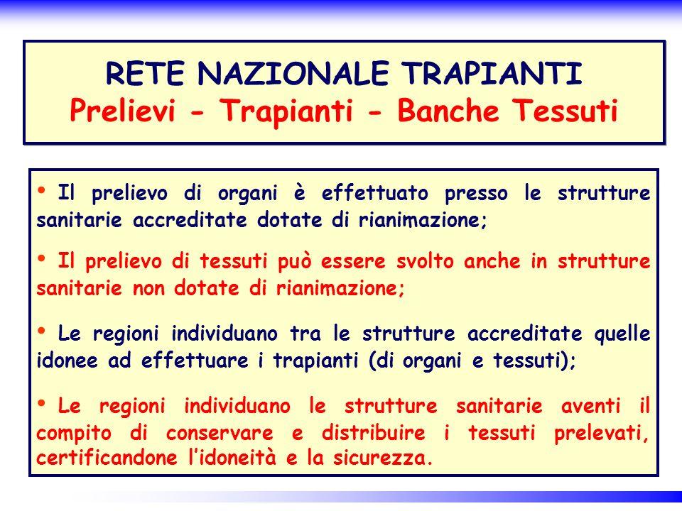 RETE NAZIONALE TRAPIANTI Prelievi - Trapianti - Banche Tessuti