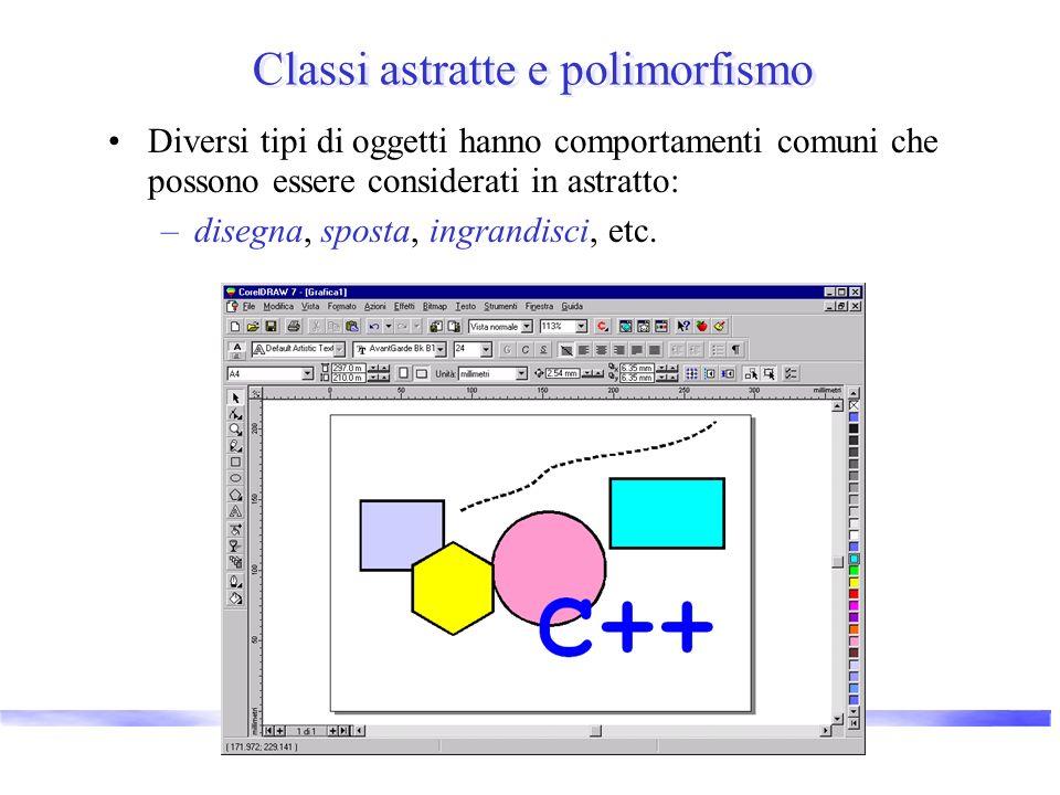 Classi astratte e polimorfismo