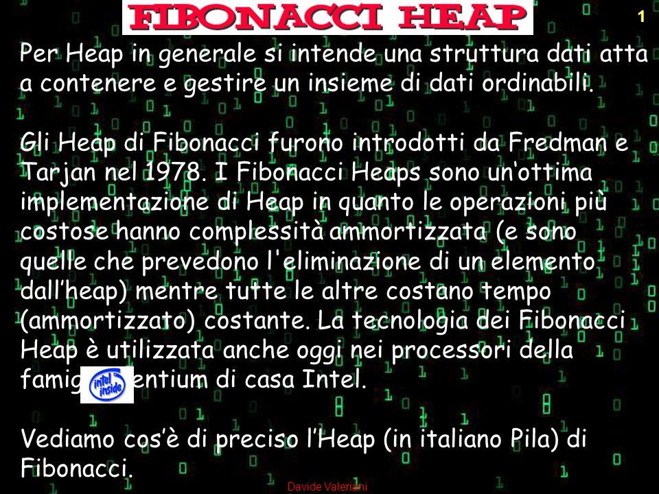 Vediamo cos'è di preciso l'Heap (in italiano Pila) di Fibonacci.