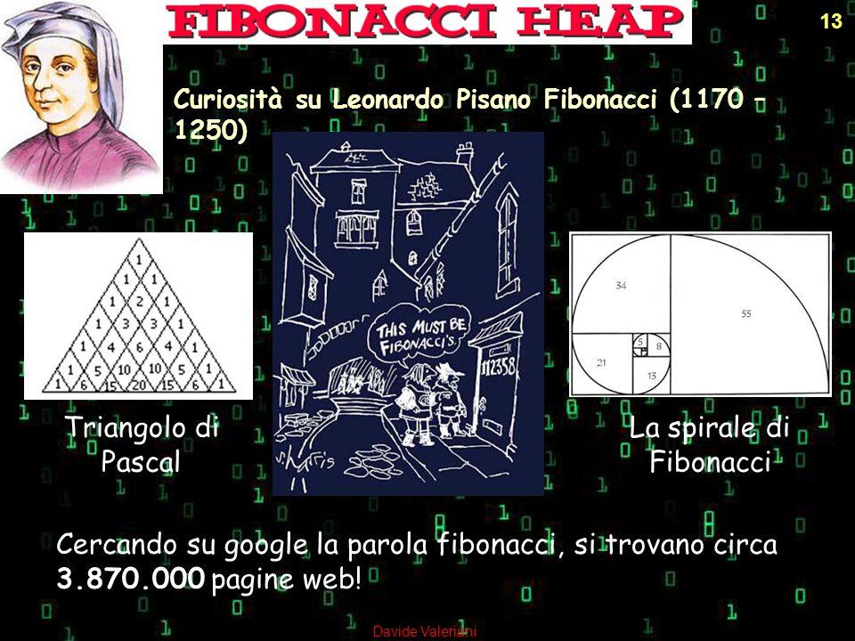 La spirale di Fibonacci