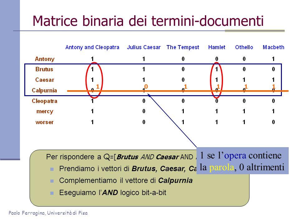 Matrice binaria dei termini-documenti