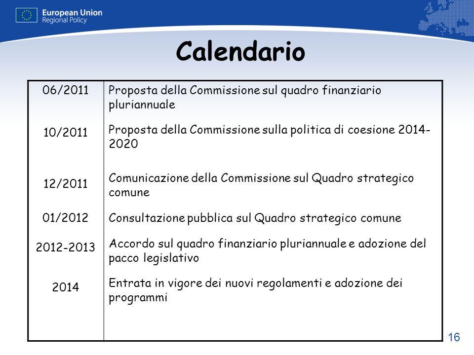Calendario 06/2011. 10/2011. 12/2011. 01/2012. 2012-2013. 2014. Proposta della Commissione sul quadro finanziario pluriannuale.