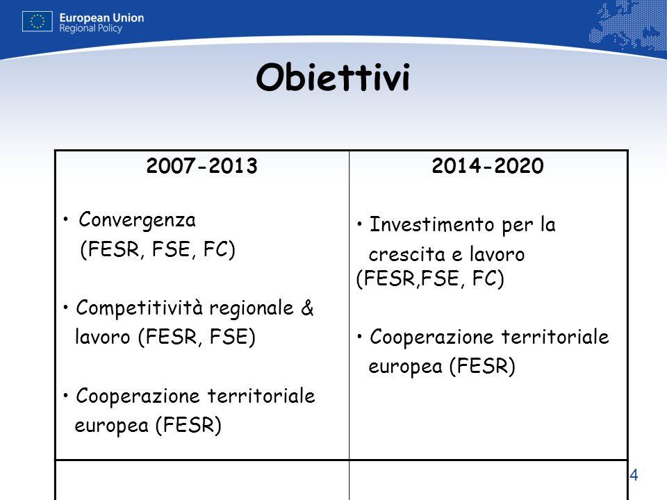 Obiettivi 2007-2013 Convergenza (FESR, FSE, FC)