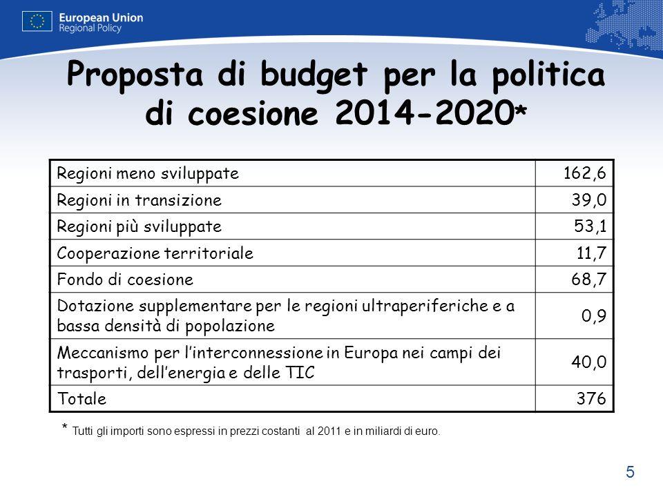 Proposta di budget per la politica di coesione 2014-2020*