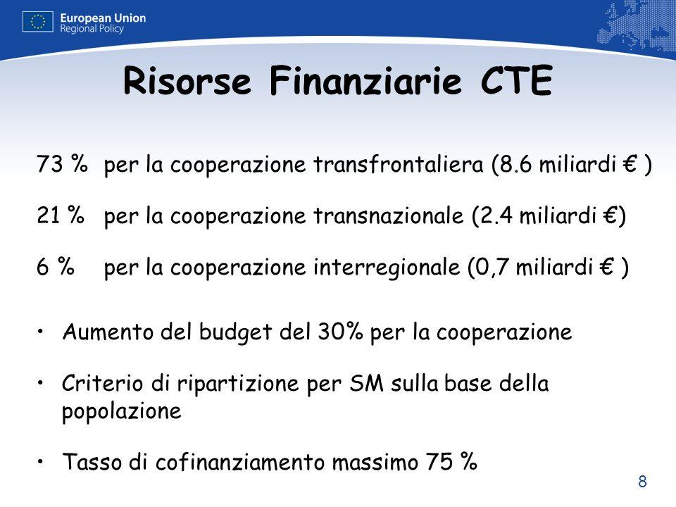 Risorse Finanziarie CTE