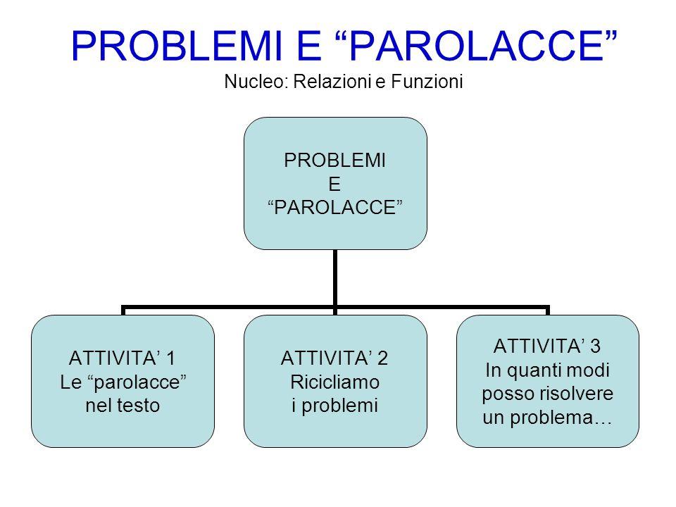 PROBLEMI E PAROLACCE Nucleo: Relazioni e Funzioni