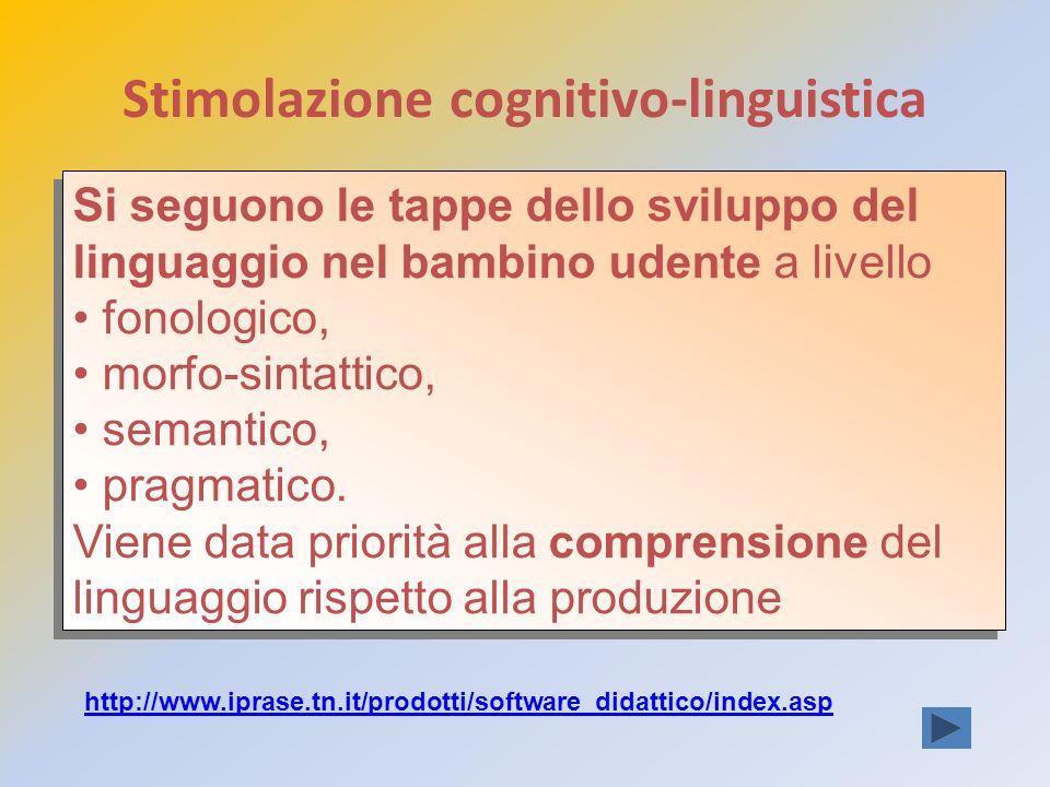 Stimolazione cognitivo-linguistica