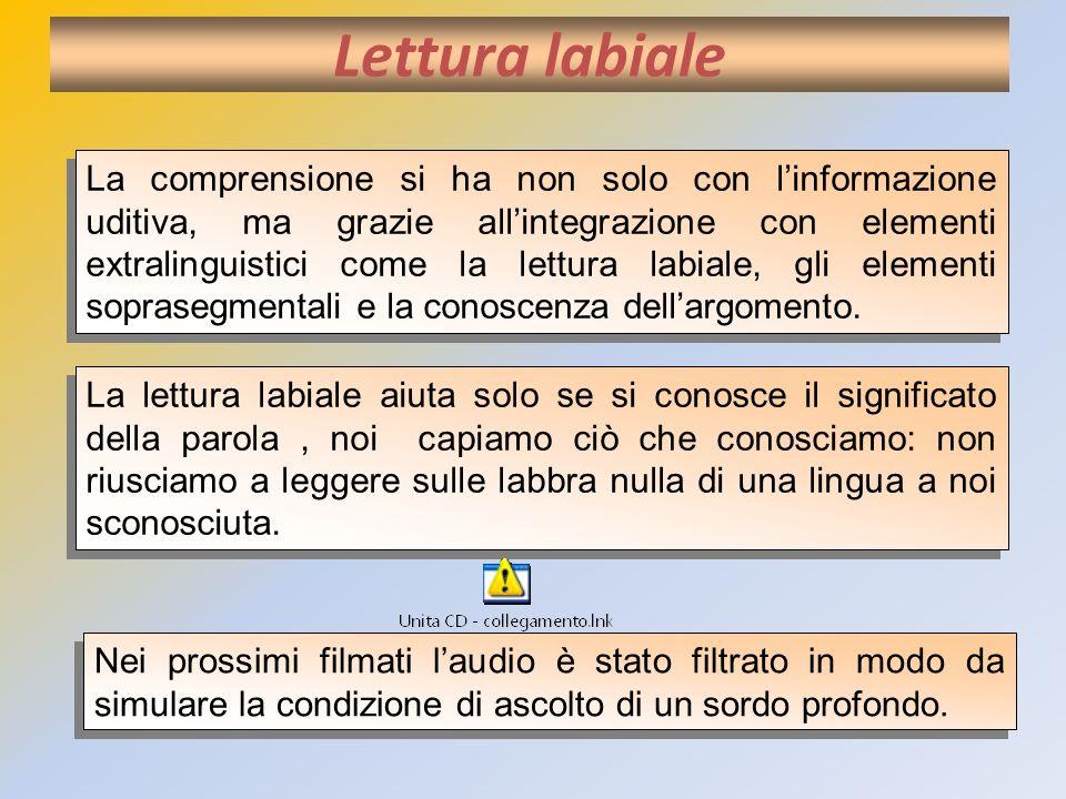 Lettura labiale