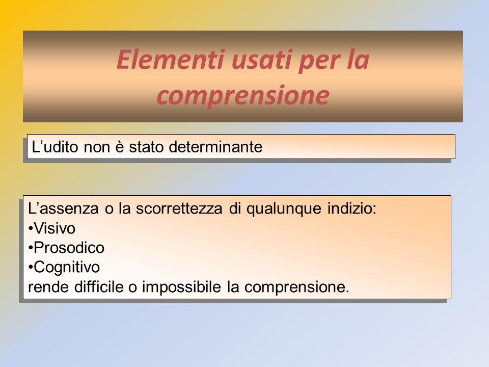 Elementi usati per la comprensione