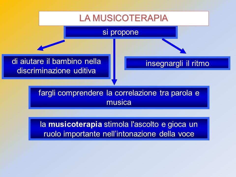 LA MUSICOTERAPIA si propone