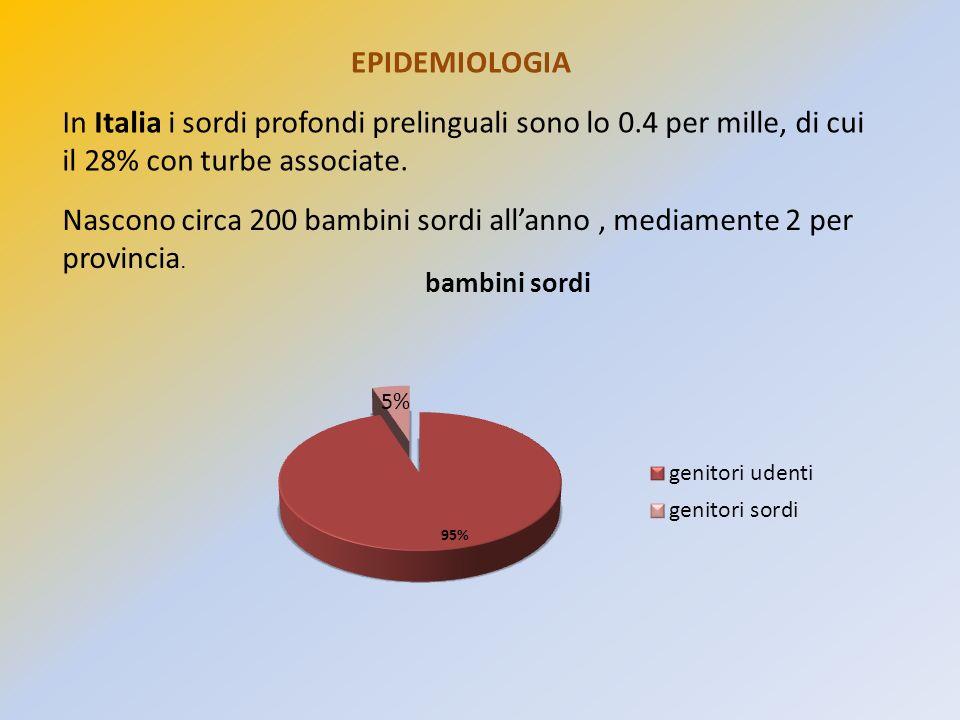EPIDEMIOLOGIAIn Italia i sordi profondi prelinguali sono lo 0.4 per mille, di cui il 28% con turbe associate.