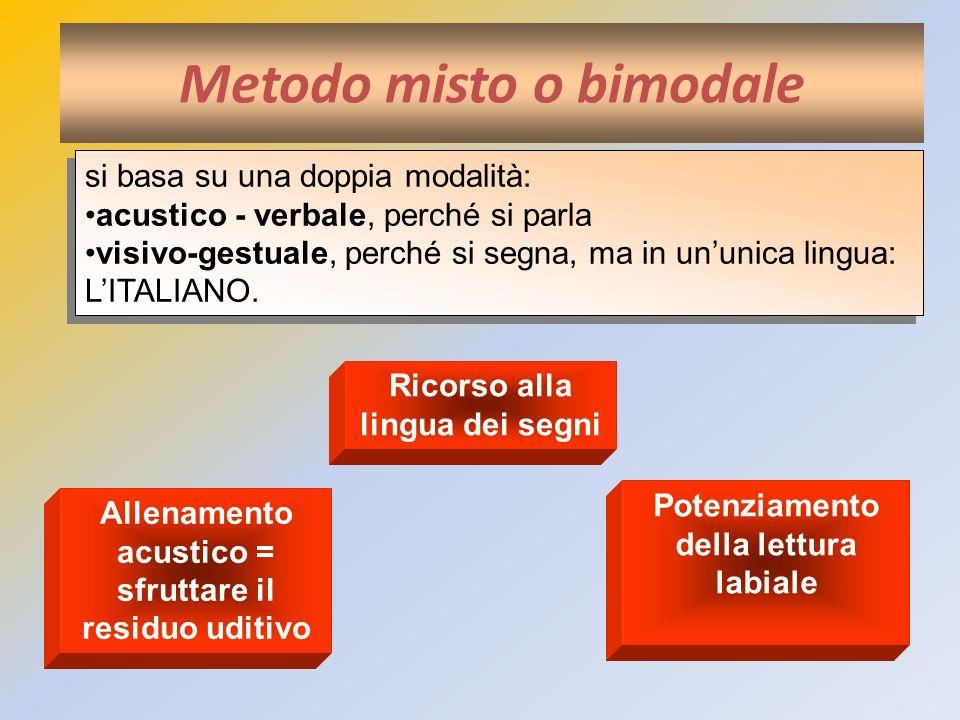 Metodo misto o bimodale Ricorso alla lingua dei segni