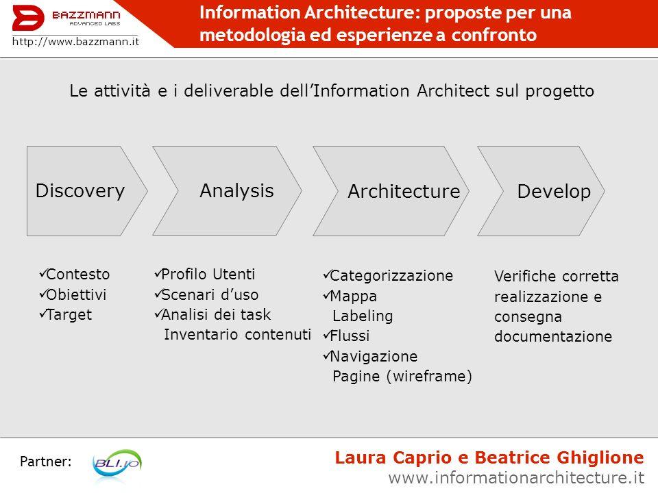 Le attività e i deliverable dell'Information Architect sul progetto