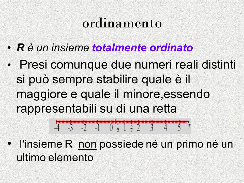 ordinamento l insieme R non possiede né un primo né un ultimo elemento
