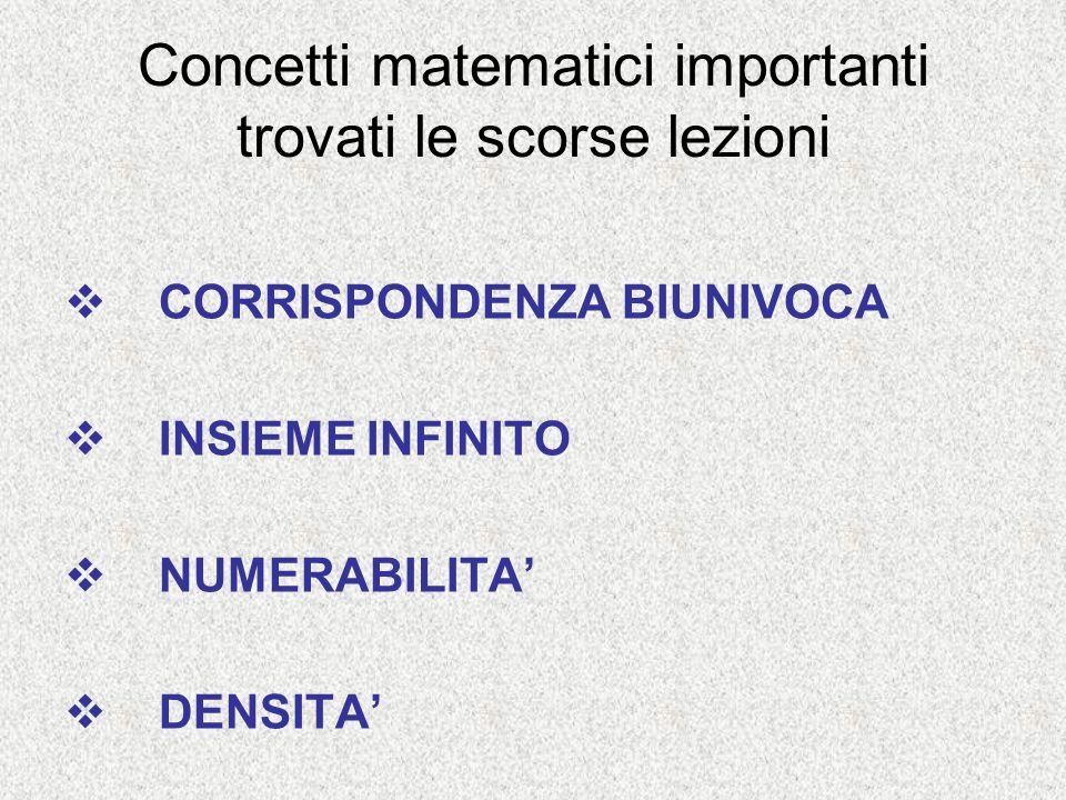 Concetti matematici importanti trovati le scorse lezioni