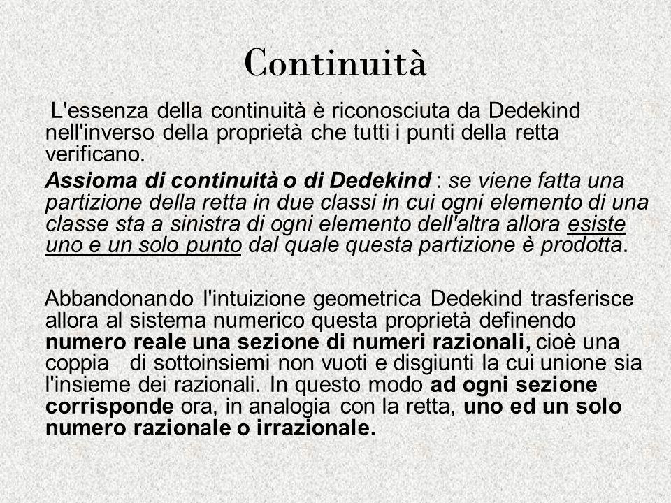 Continuità L essenza della continuità è riconosciuta da Dedekind nell inverso della proprietà che tutti i punti della retta verificano.