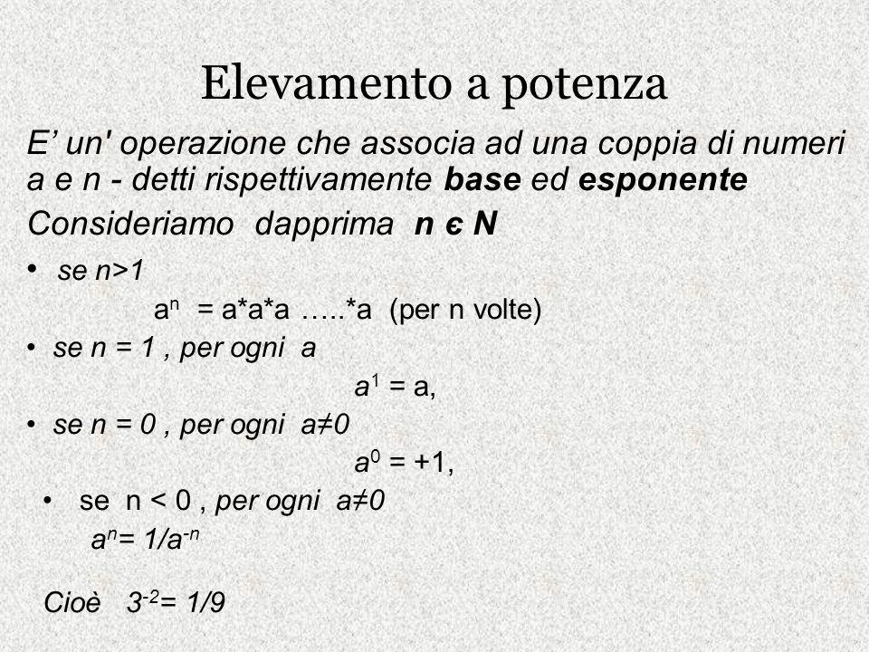 Elevamento a potenza E' un operazione che associa ad una coppia di numeri a e n - detti rispettivamente base ed esponente.