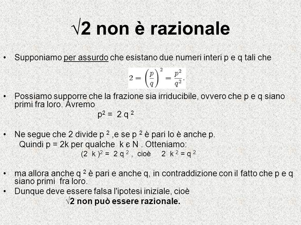 √2 non è razionale Supponiamo per assurdo che esistano due numeri interi p e q tali che.