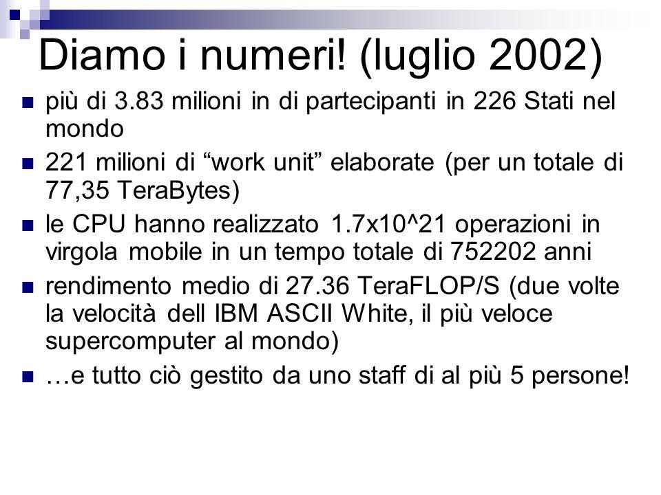 Diamo i numeri! (luglio 2002)