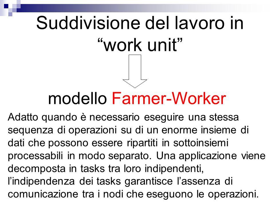 Suddivisione del lavoro in work unit