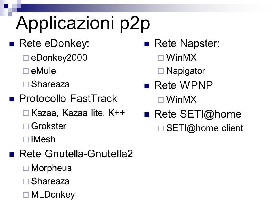 Applicazioni p2p Rete eDonkey: Protocollo FastTrack