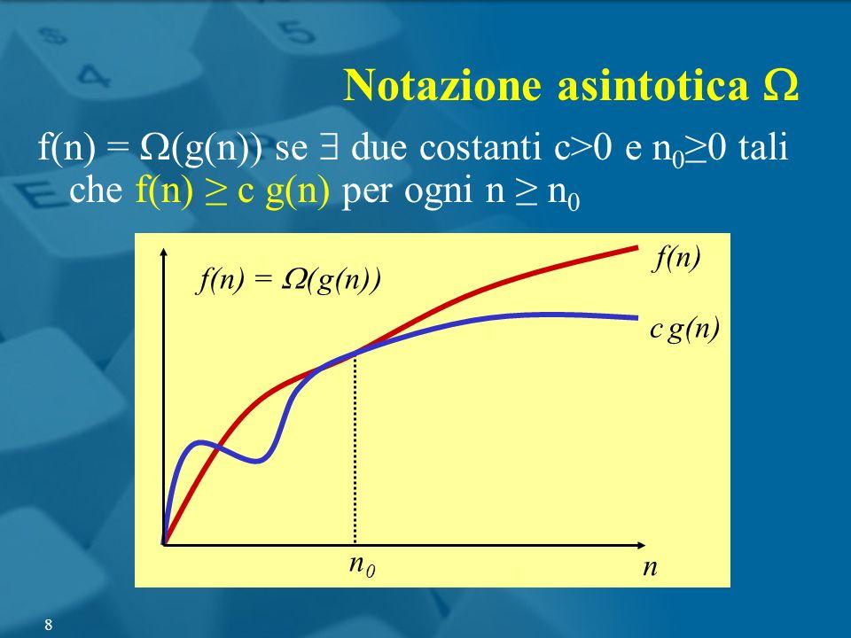 Notazione asintotica W