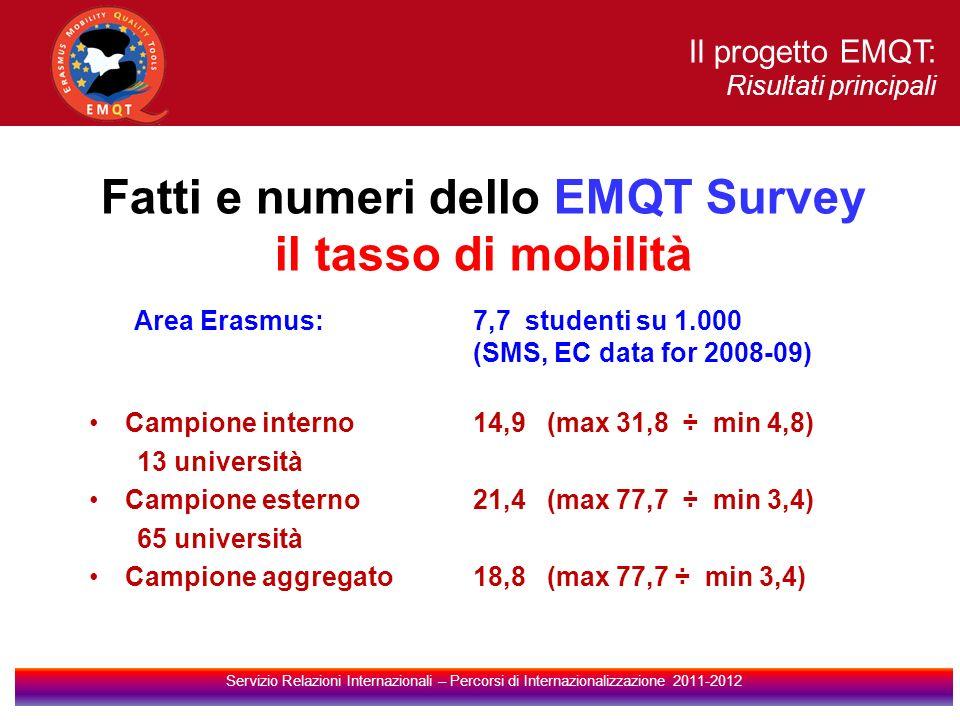 Fatti e numeri dello EMQT Survey il tasso di mobilità