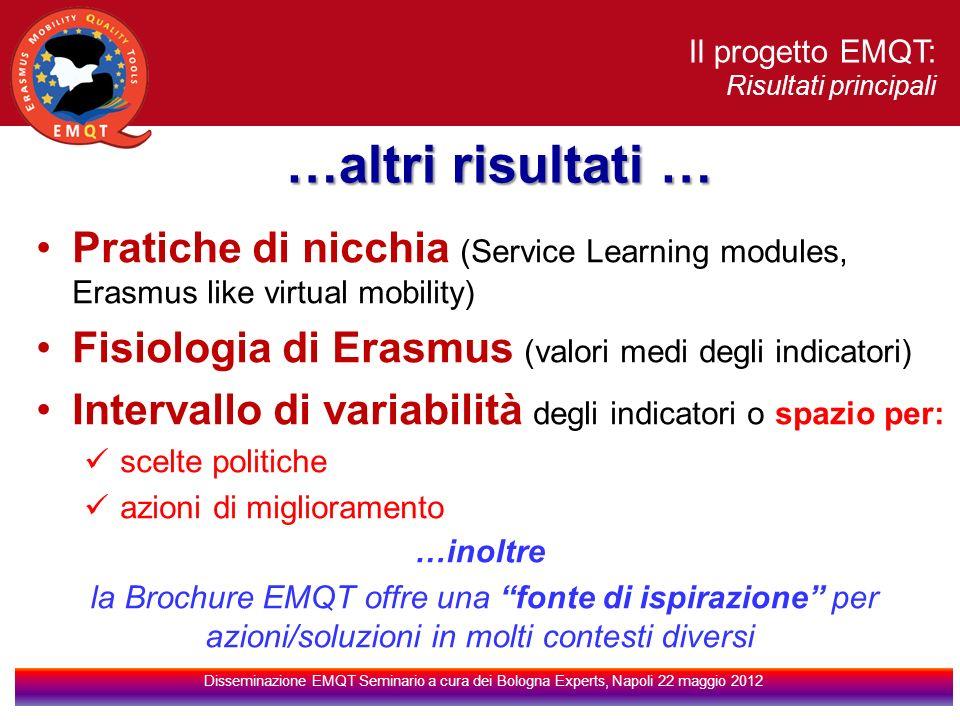 Il progetto EMQT: Risultati principali. …altri risultati … Pratiche di nicchia (Service Learning modules, Erasmus like virtual mobility)