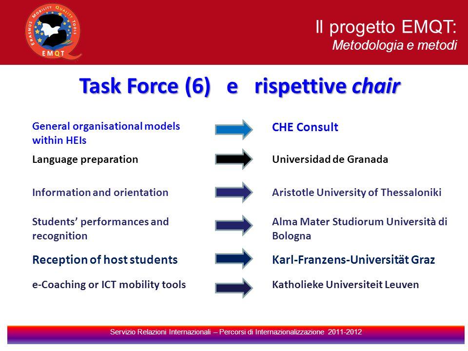Task Force (6) e rispettive chair