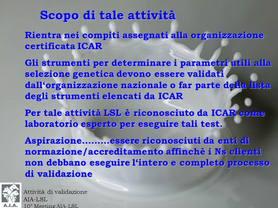 Scopo di tale attività Rientra nei compiti assegnati alla organizzazione certificata ICAR.