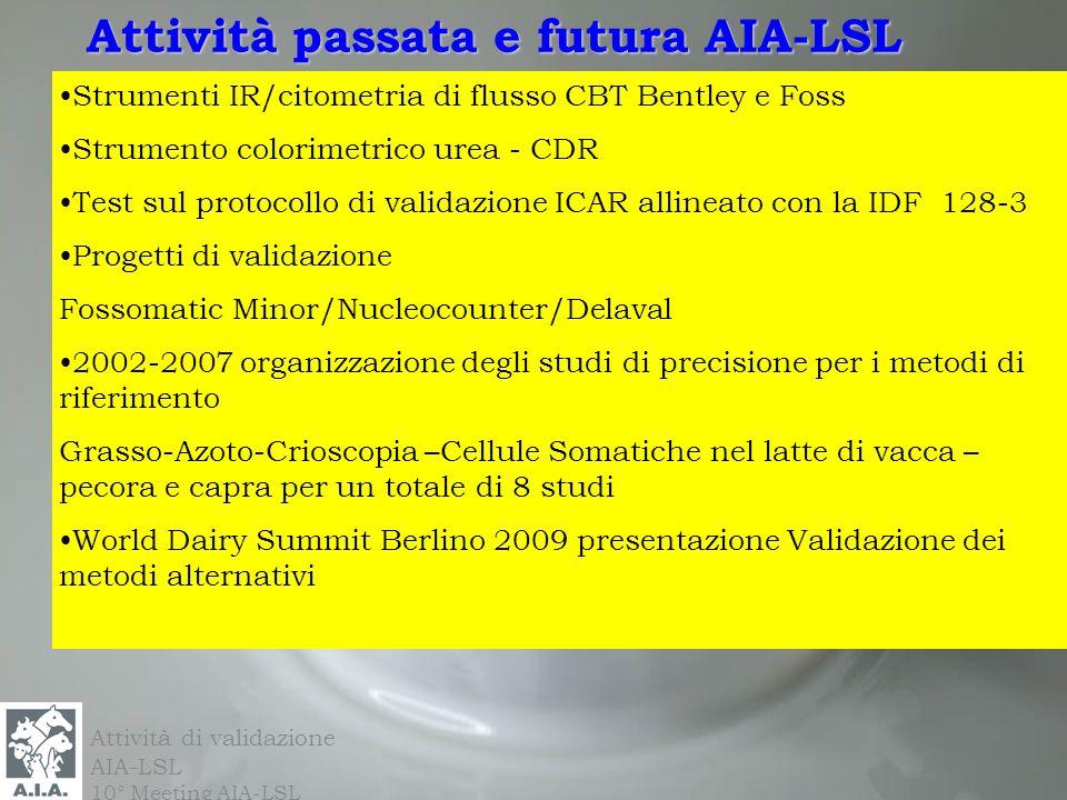 Attività passata e futura AIA-LSL