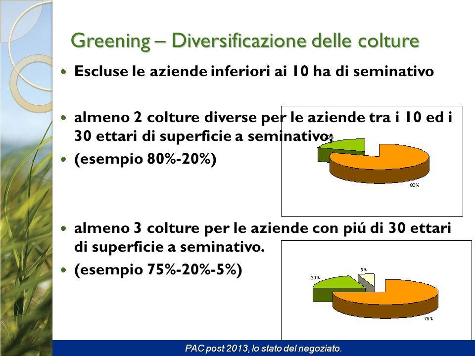 Greening – Diversificazione delle colture