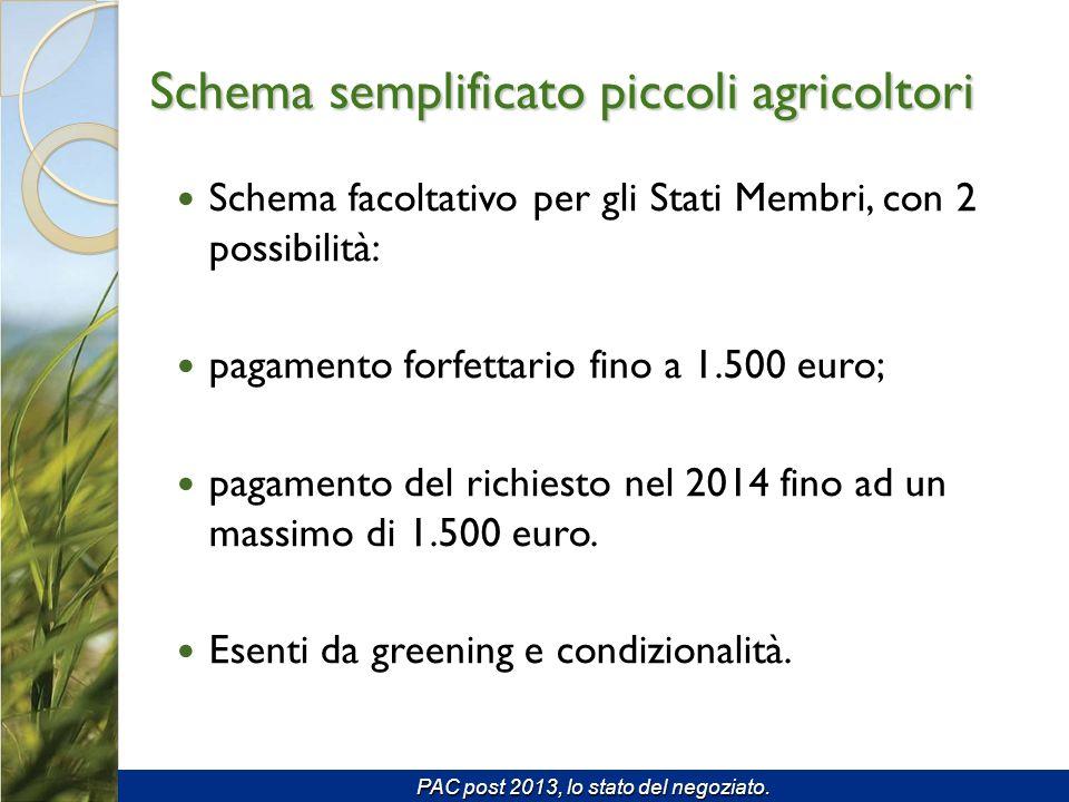 Schema semplificato piccoli agricoltori
