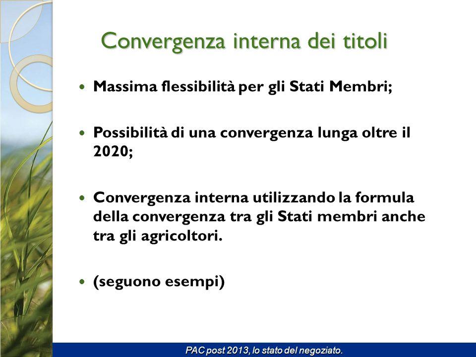 Convergenza interna dei titoli