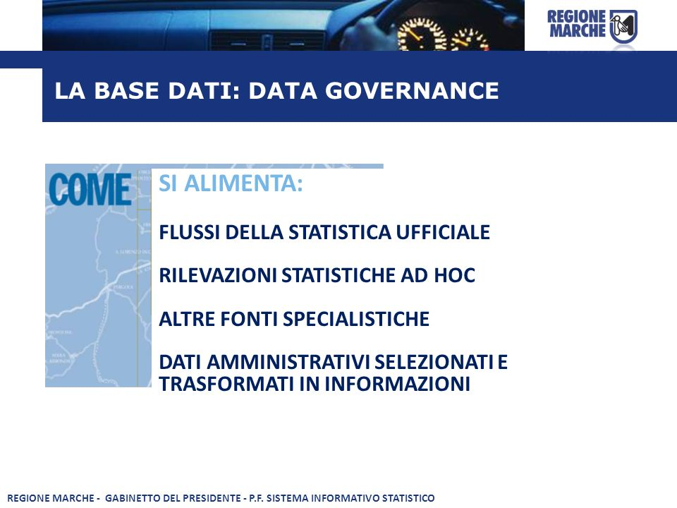 SI ALIMENTA: LA BASE DATI: DATA GOVERNANCE