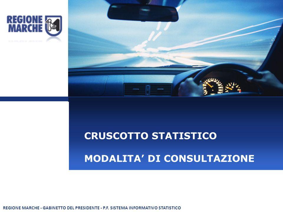 CRUSCOTTO STATISTICO MODALITA' DI CONSULTAZIONE