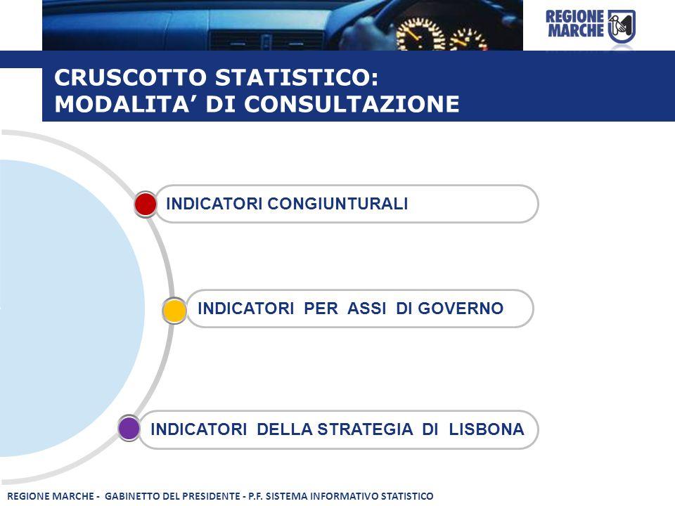 CRUSCOTTO STATISTICO: MODALITA' DI CONSULTAZIONE