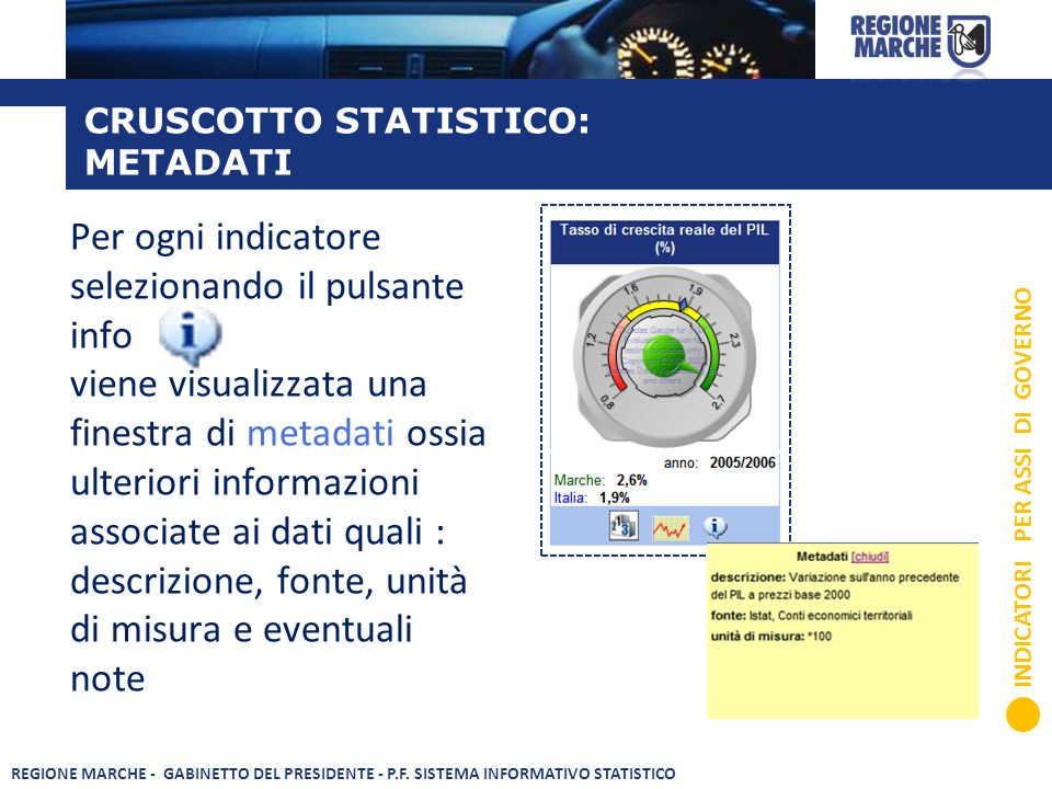 CRUSCOTTO STATISTICO: METADATI