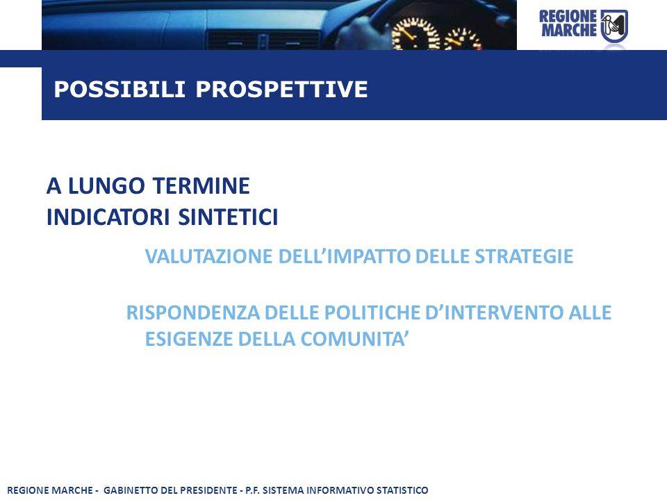 VALUTAZIONE DELL'IMPATTO DELLE STRATEGIE