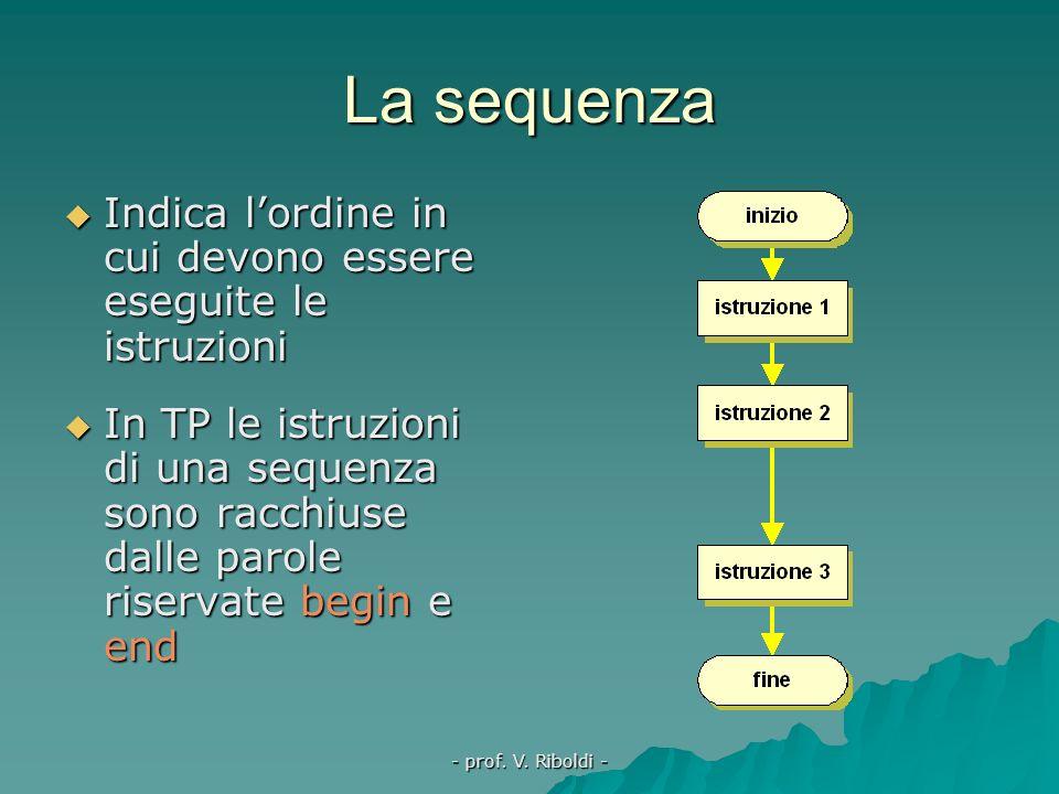 La sequenza Indica l'ordine in cui devono essere eseguite le istruzioni.