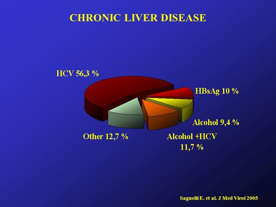 CHRONIC LIVER DISEASE Sagnelli E. et al. J Med Virol 2005