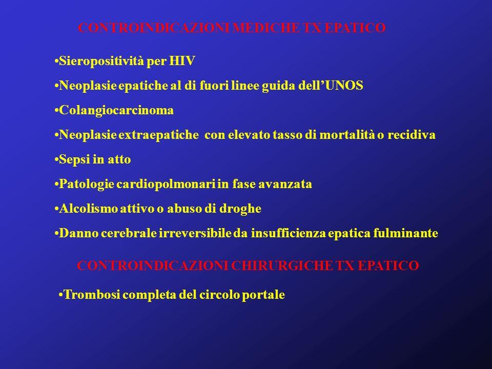 CONTROINDICAZIONI MEDICHE TX EPATICO