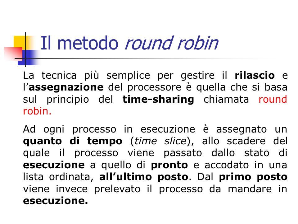 Il metodo round robin