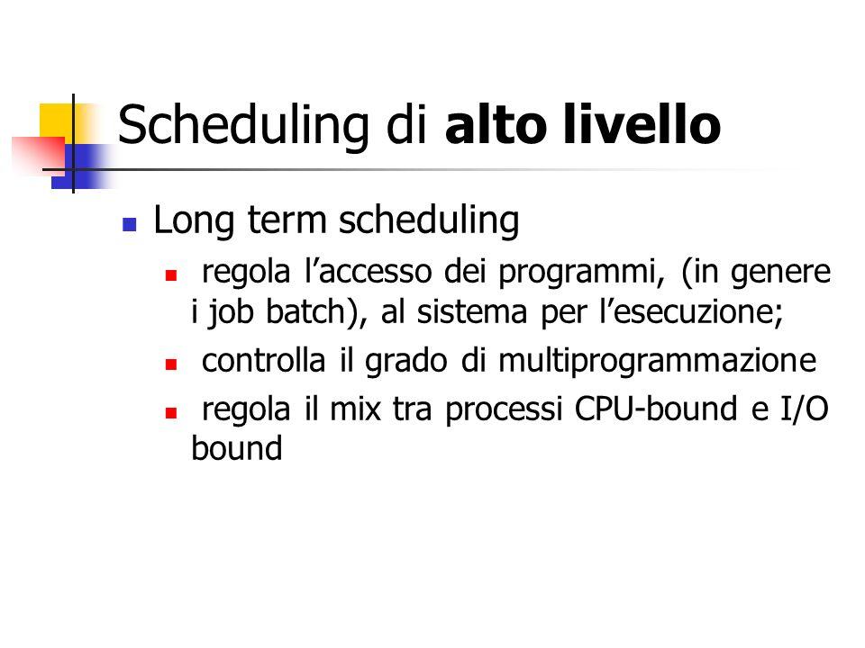 Scheduling di alto livello